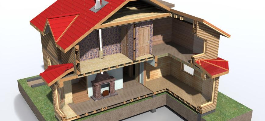 Комплект материалов для каркасных домов