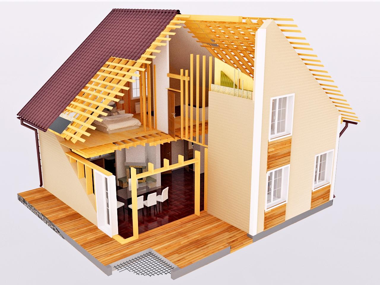 Технология каркасных домов